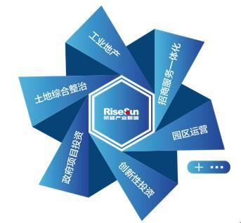 """荣盛产业新城获""""全国产城发展商综合实力TOP30""""第八名"""