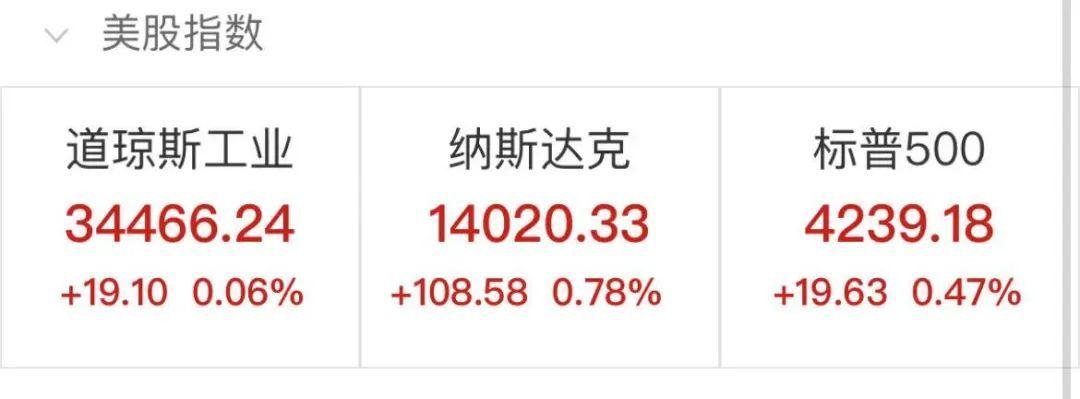"""不惧通胀""""爆表""""!美5月CPI创13年新高,标普500指数创新高…滴滴正式提交IPO申请"""