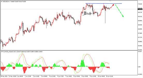 盛文兵:美国通胀数据大爆发黄金探底强势上涨