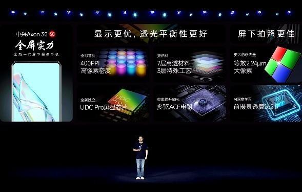 早报:中兴Axon 30屏下版正式发布 苹果公布最新财报