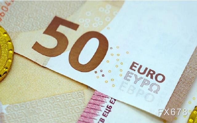 欧元兑美元料出现更多空头回补,除非美联储发出鹰派信号