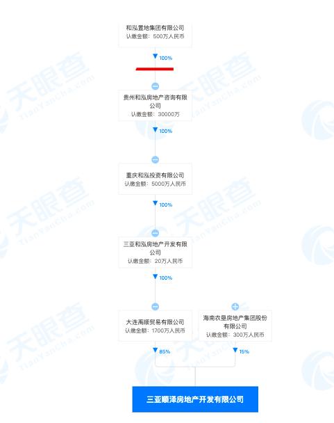 海口和泓海棠府二期涉危大工程被通报 开发商为和泓置业集团旗下控股的子公司