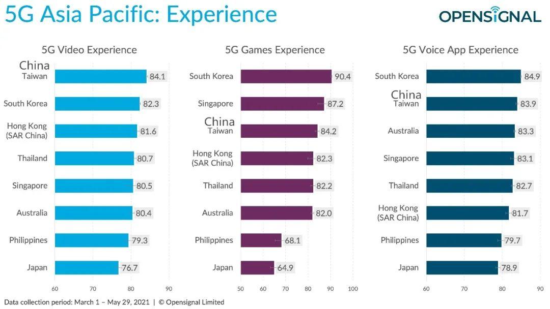 日本没能普及5G,在中国却是新基建重点,一文速览政策利好