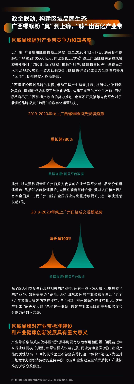 中国10大数字化产业带重磅公布!沪闽冀赣增速最快,京杭广深规模领先|CBNData报告