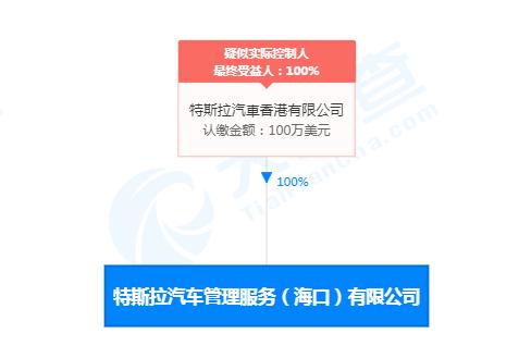 特斯拉关联公司经营范围新增小微型客车租赁经营服务