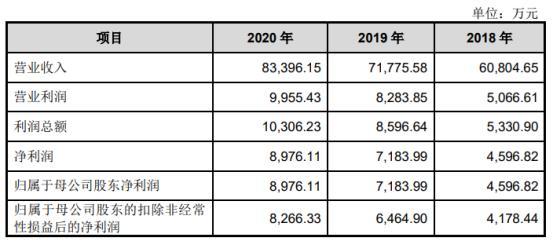 """镇日卖出81万双筷子!""""筷子第一股""""双枪科技登陆深交所"""