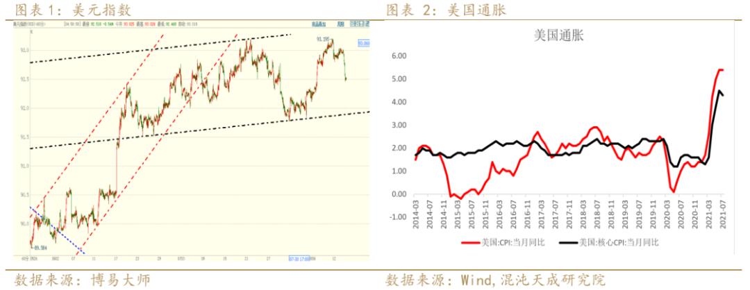 铜:矿山罢工干扰,国内需求缓慢改善, 铜价震荡偏强运行