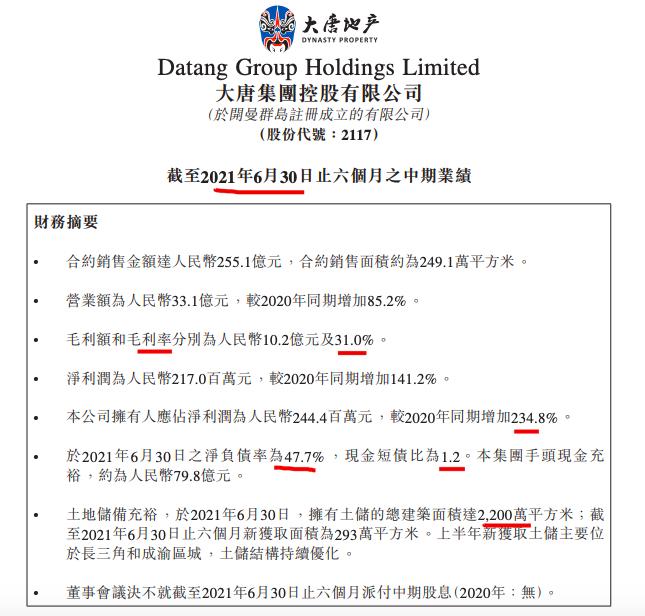 大唐集团控股半年营收同比增85.2% 总负债上涨超三成至503亿