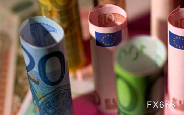 欧元兑美元呈看涨格局,料上探双顶1.0909