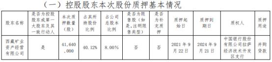 西藏矿业控股股东资产经营公司质押4164万股用于并购贷款