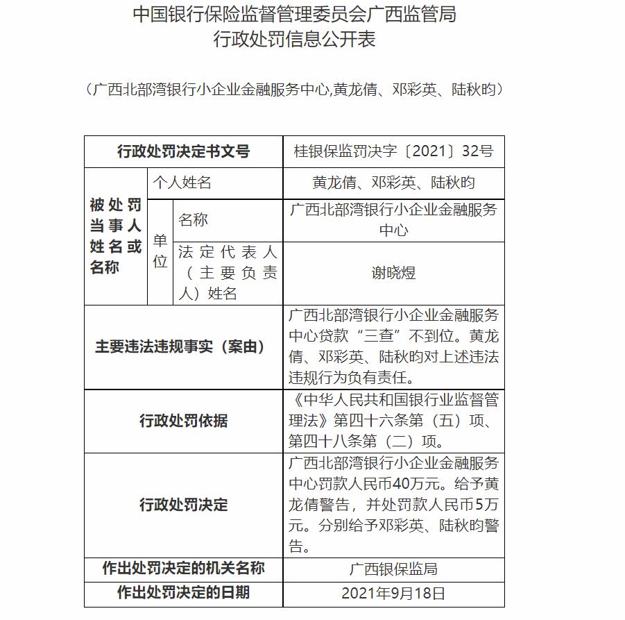 """涉贷款""""三查""""不到位等  广西北部湾银行领两罚单、合计被罚100万"""