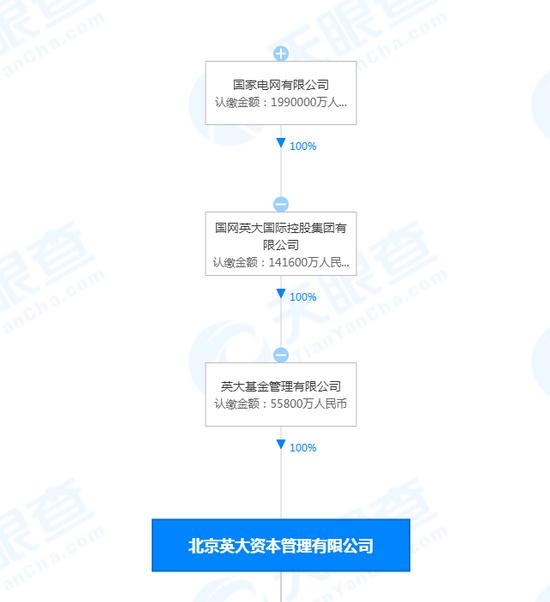 贾跃亭和乐视汽车遭国家电网子公司起诉