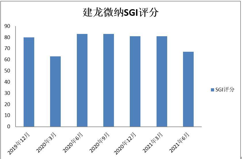 建龙微纳连续两日20CM涨停,三季报业绩超预期!公司股东数仅有3520户?