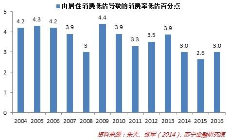 中国什么没有计入gdp_不计入gdp的有哪些 原因是什么