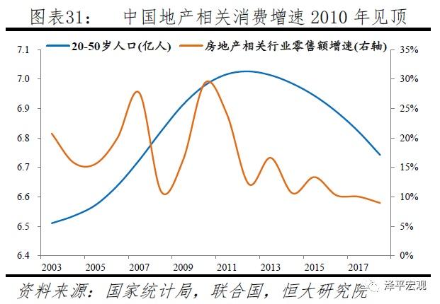 人口周期_全球人口周期分析 中美人口周期将背离