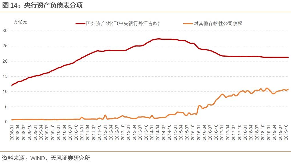 汉中2020年gdp总量_南方观察 2020年深圳四区GDP增速过5 ,总量第一又是TA(3)