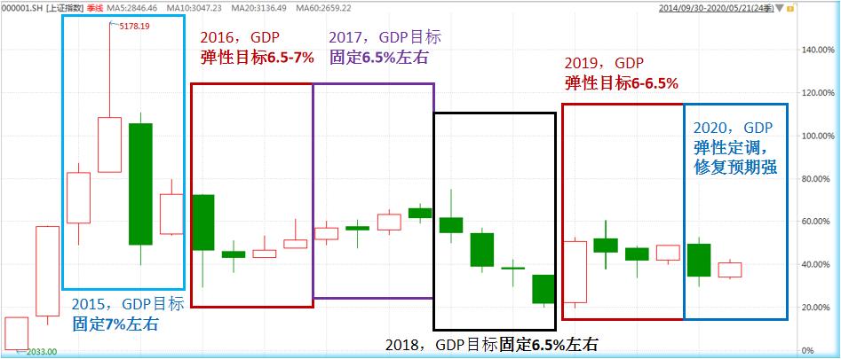 义乌市2020年工作报告GDP_一图看懂义乌市政府工作报告 2019年成绩单和2020年任务书