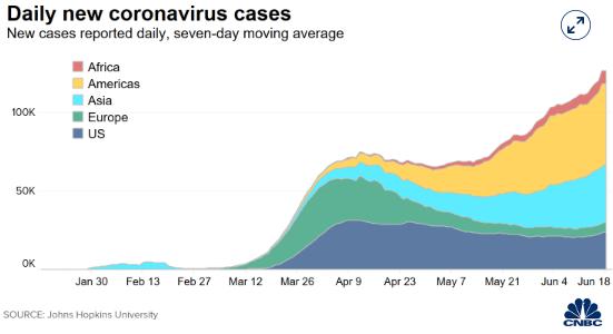 美国人口全球疫情最新消息_美国新冠疫情最新消息