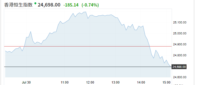 亚市资讯播报:亚洲股市维持震荡 美联储决议后美元温和反弹