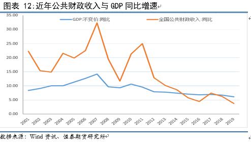 2021年中国GDP怎么样_中行研究院 预计2021年中国GDP增长7.5