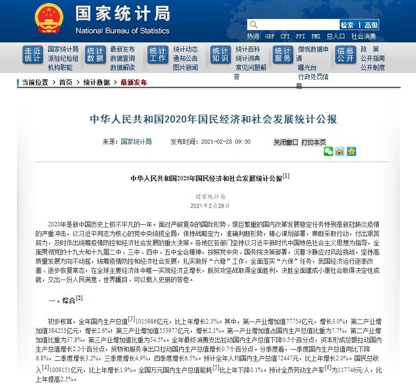 中国经济总量行业比例_中国全球经济总量排名